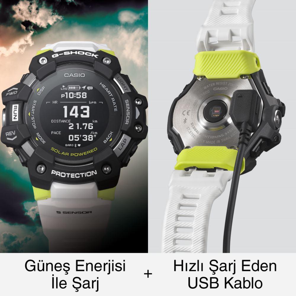 GBD-H1000-1A7DR